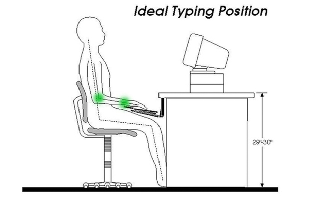 Ideal Typing Position At A Desk Pingpingbowen Therapy